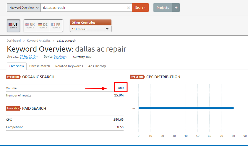 Dallas AC Repair Search Volume