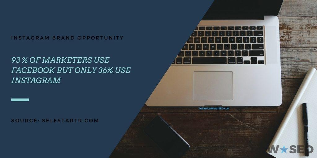 Instagram Brand Opportunity