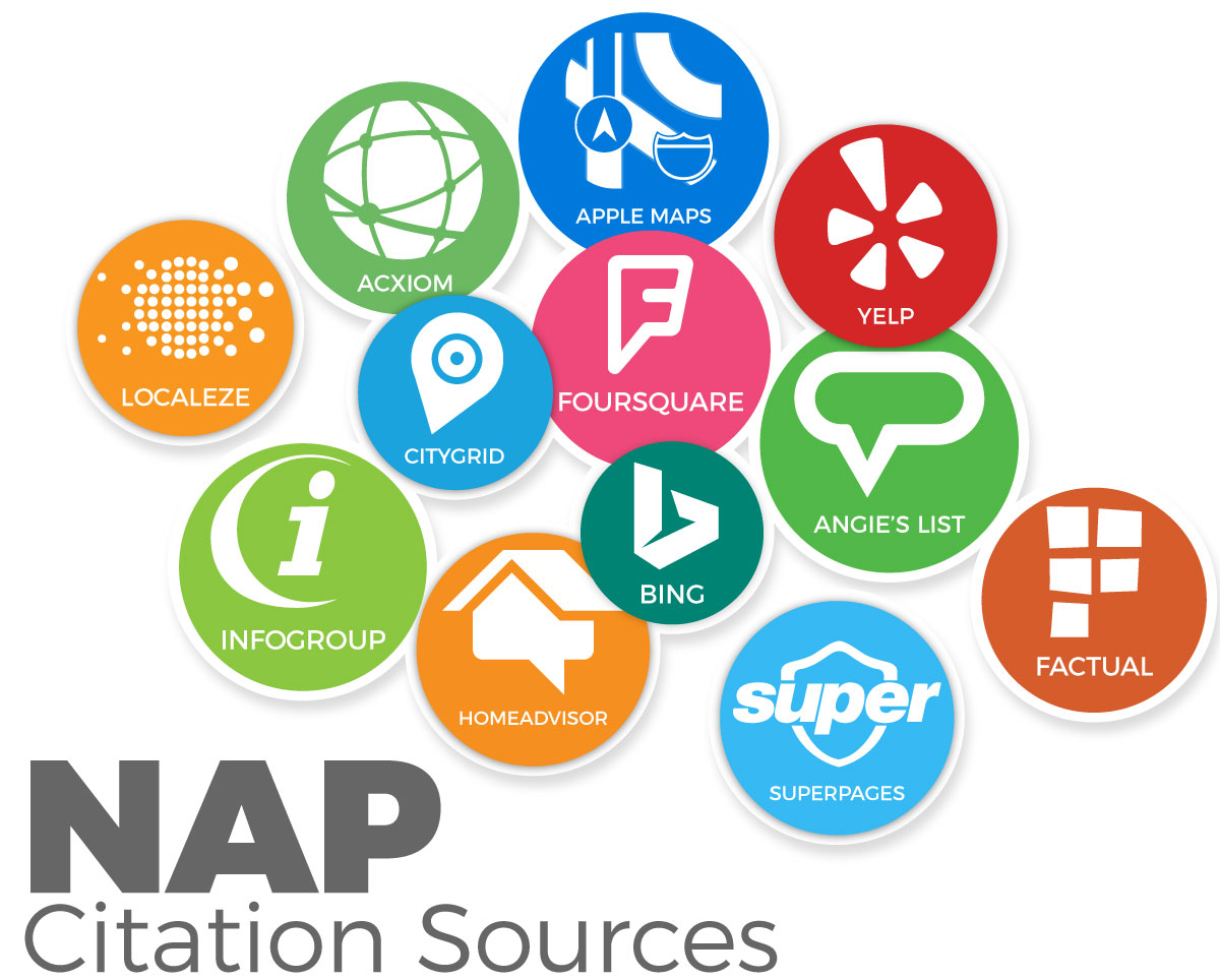 NAP Citation Source Infographic