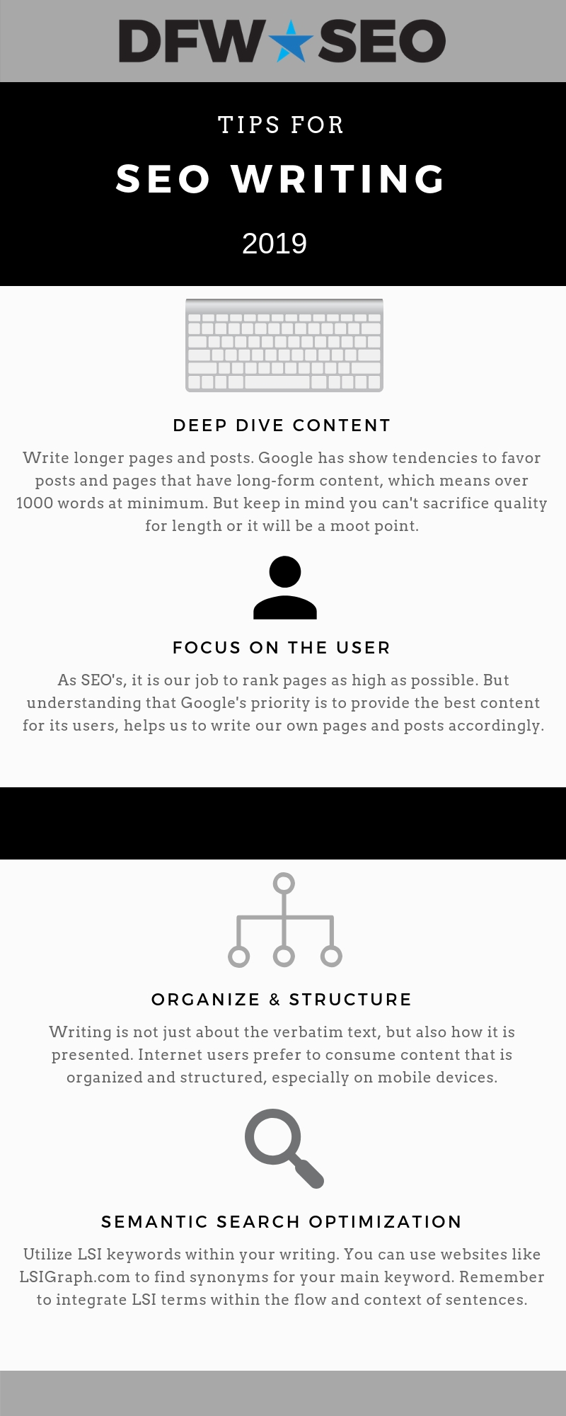 SEO Writing Tips 2019 Infographic